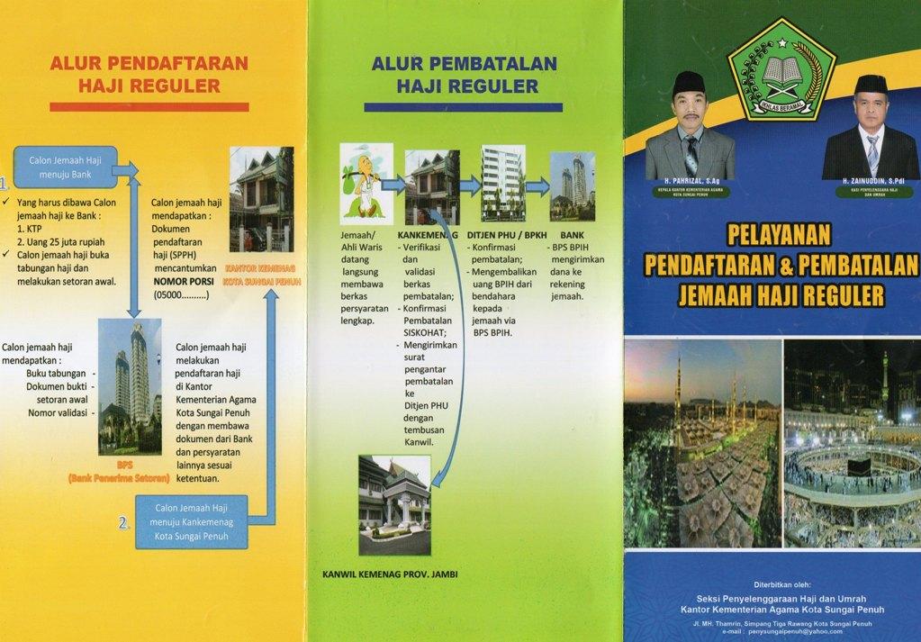 Alur Pendaftaran dan Pembatalan Haji